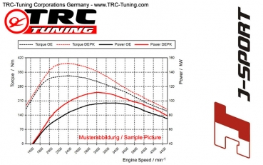 TRC-Tuning Corporations Germany e K  (TOYOTA / LEXUS / MAZDA